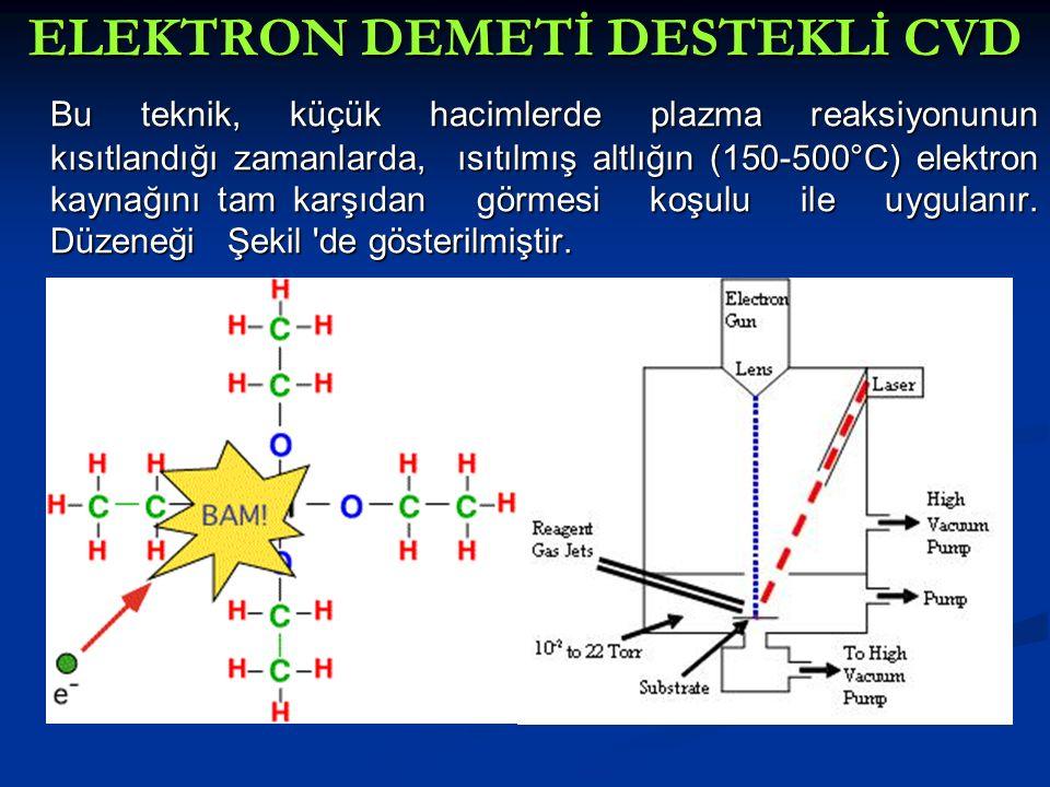 ELEKTRON DEMETİ DESTEKLİ CVD Bu teknik, küçük hacimlerde plazma reaksiyonunun kısıtlandığı zamanlarda, ısıtılmış altlığın (150-500°C) elektron kaynağı