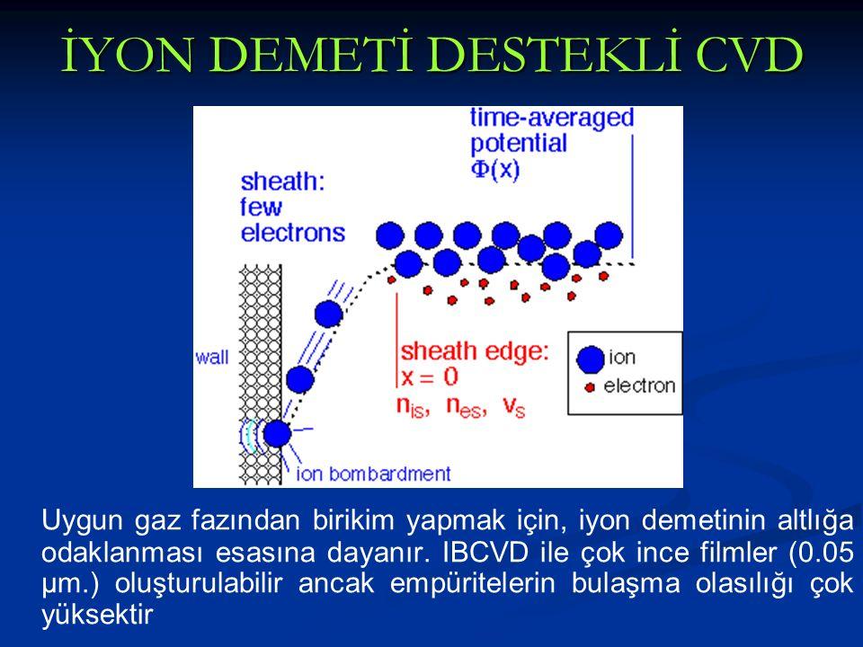 İYON DEMETİ DESTEKLİ CVD Uygun gaz fazından birikim yapmak için, iyon demetinin altlığa odaklanması esasına dayanır. IBCVD ile çok ince filmler (0.05