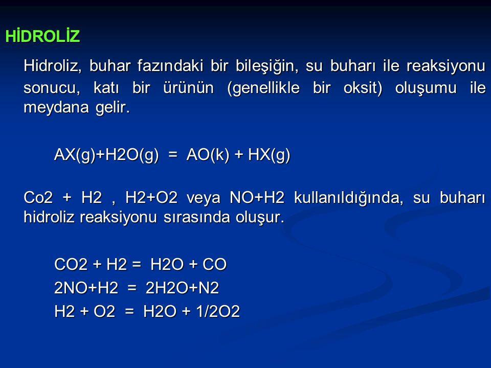 HİDROLİZ Hidroliz, buhar fazındaki bir bileşiğin, su buharı ile reaksiyonu sonucu, katı bir ürünün (genellikle bir oksit) oluşumu ile meydana gelir. A