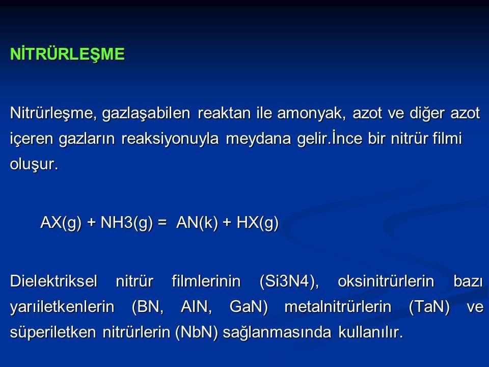 NİTRÜRLEŞME Nitrürleşme, gazlaşabilen reaktan ile amonyak, azot ve diğer azot içeren gazların reaksiyonuyla meydana gelir.İnce bir nitrür filmi oluşur