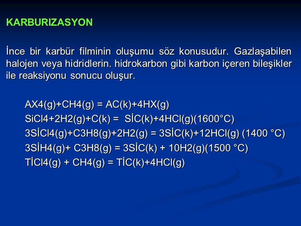 KARBURIZASYON İnce bir karbür filminin oluşumu söz konusudur. Gazlaşabilen halojen veya hidridlerin. hidrokarbon gibi karbon içeren bileşikler ile rea