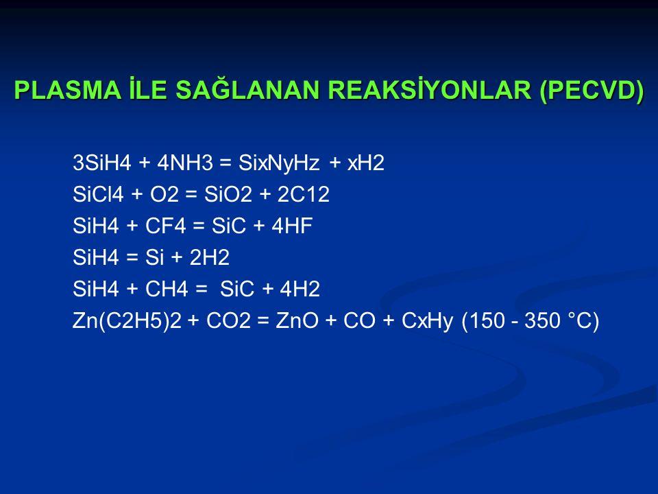 PLASMA İLE SAĞLANAN REAKSİYONLAR (PECVD) 3SiH4 + 4NH3 = SixNyHz + xH2 SiCl4 + O2 = SiO2 + 2C12 SiH4 + CF4 = SiC + 4HF SiH4 = Si + 2H2 SiH4 + CH4 = SiC