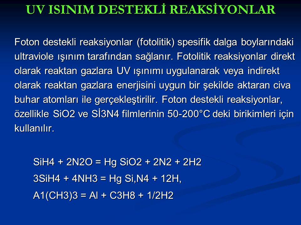 UV ISINIM DESTEKLİ REAKSİYONLAR Foton destekli reaksiyonlar (fotolitik) spesifik dalga boylarındaki ultraviole ışınım tarafından sağlanır. Fotolitik r