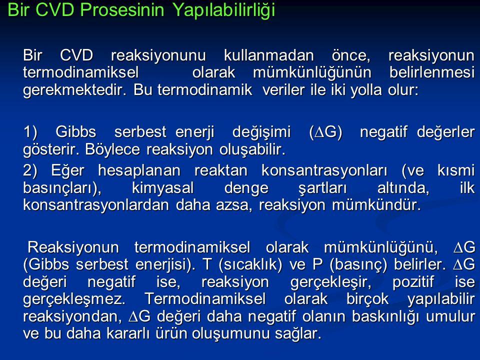 Bir CVD Prosesinin Yapılabilirliği Bir CVD Prosesinin Yapılabilirliği Bir CVD reaksiyonunu kullanmadan önce, reaksiyonun termodinamiksel olarak mümkün