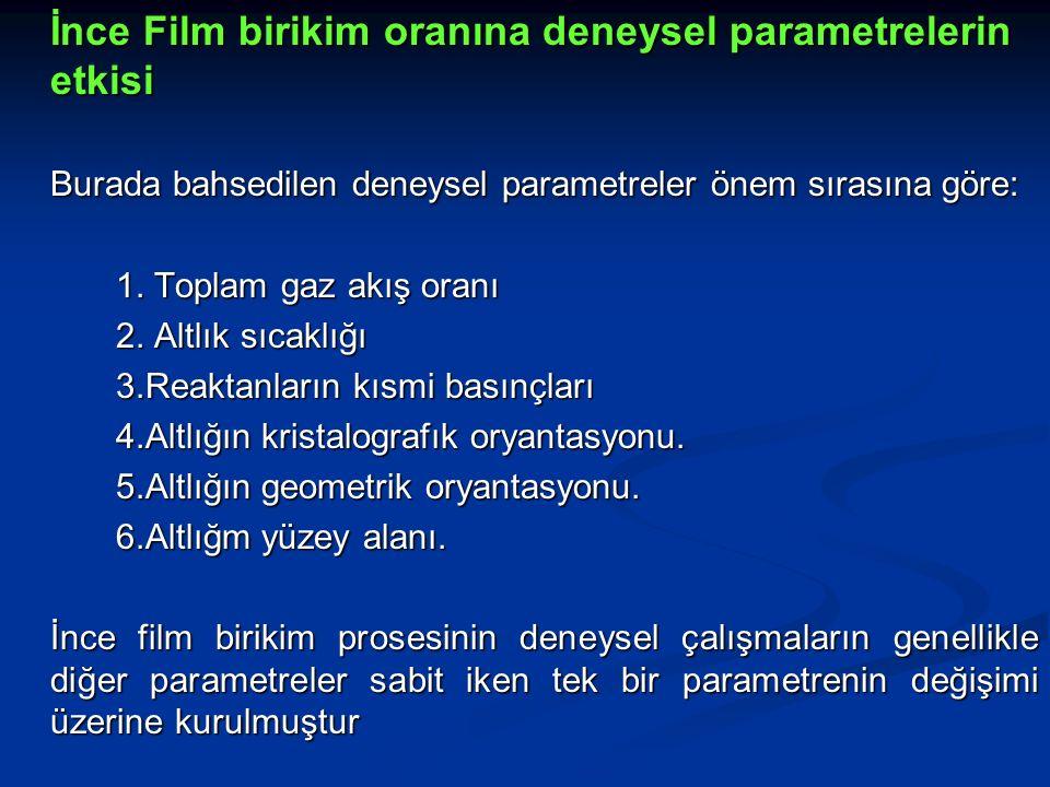 İnce Film birikim oranına deneysel parametrelerin etkisi İnce Film birikim oranına deneysel parametrelerin etkisi Burada bahsedilen deneysel parametre