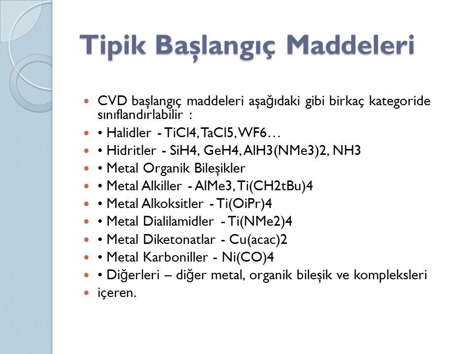 Tipik Başlangıç Maddeleri CVD başlangıç maddeleri aşa ğ ıdaki gibi birkaç kategoride sınıflandırlabilir : Halidler - TiCl4, TaCl5, WF6… Hidritler - Si