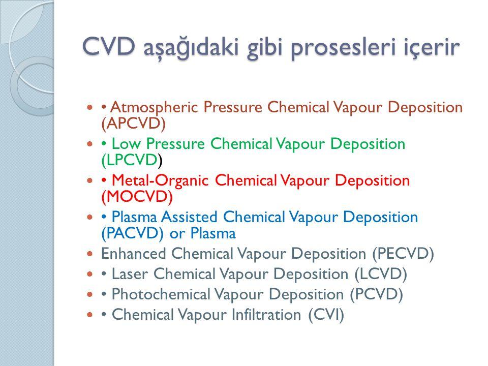 CVD aşa ğ ıdaki gibi prosesleri içerir Atmospheric Pressure Chemical Vapour Deposition (APCVD) Low Pressure Chemical Vapour Deposition (LPCVD) Metal-O