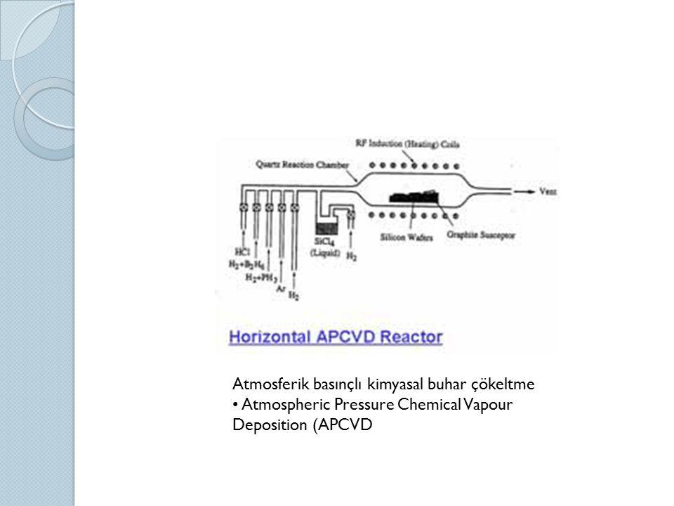 Atmosferik basınçlı kimyasal buhar çökeltme Atmospheric Pressure Chemical Vapour Deposition (APCVD