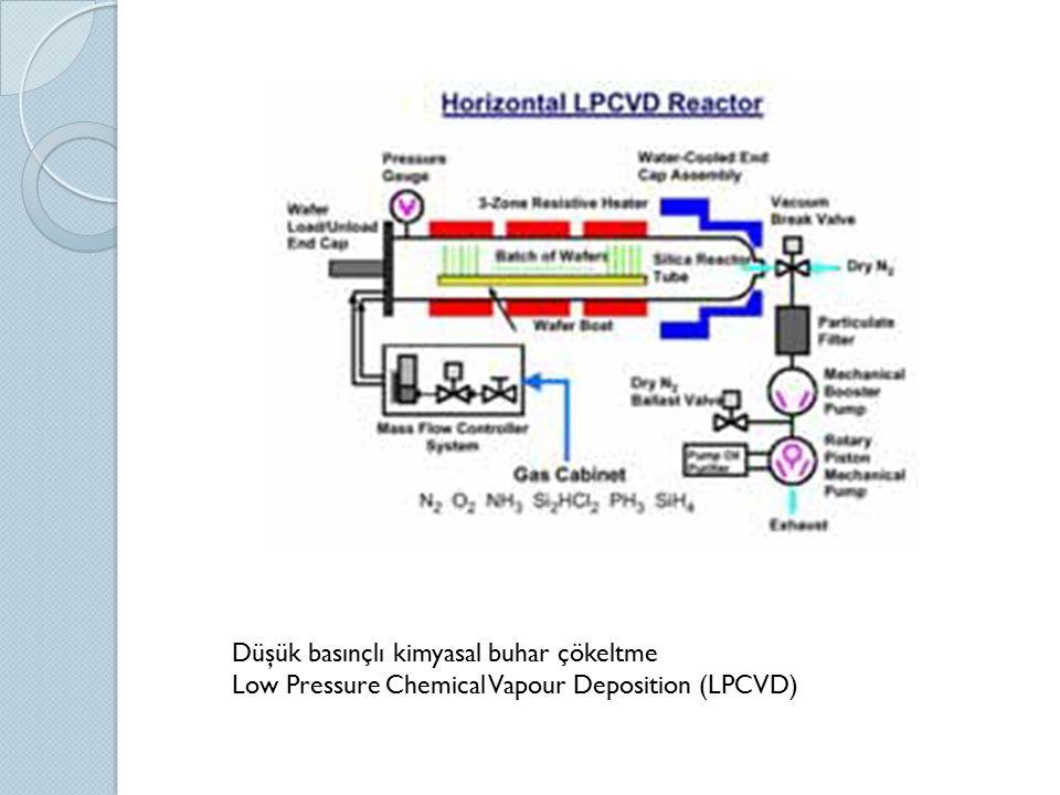 Düşük basınçlı kimyasal buhar çökeltme Low Pressure Chemical Vapour Deposition (LPCVD)