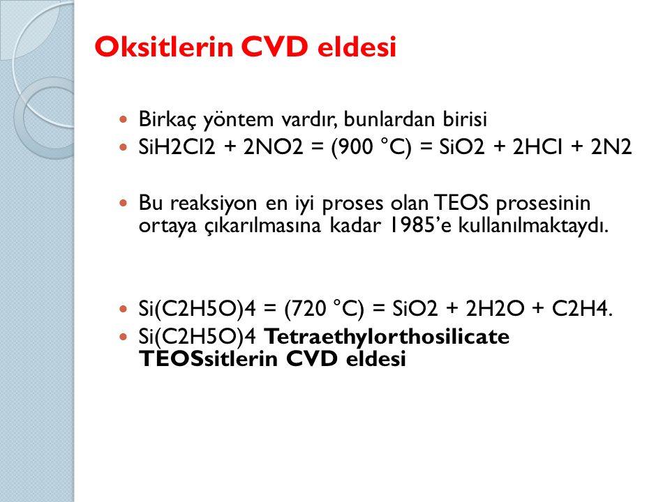 Birkaç yöntem vardır, bunlardan birisi SiH2CI2 + 2NO2 = (900 °C) = SiO2 + 2HCI + 2N2 Bu reaksiyon en iyi proses olan TEOS prosesinin ortaya çıkarılmas