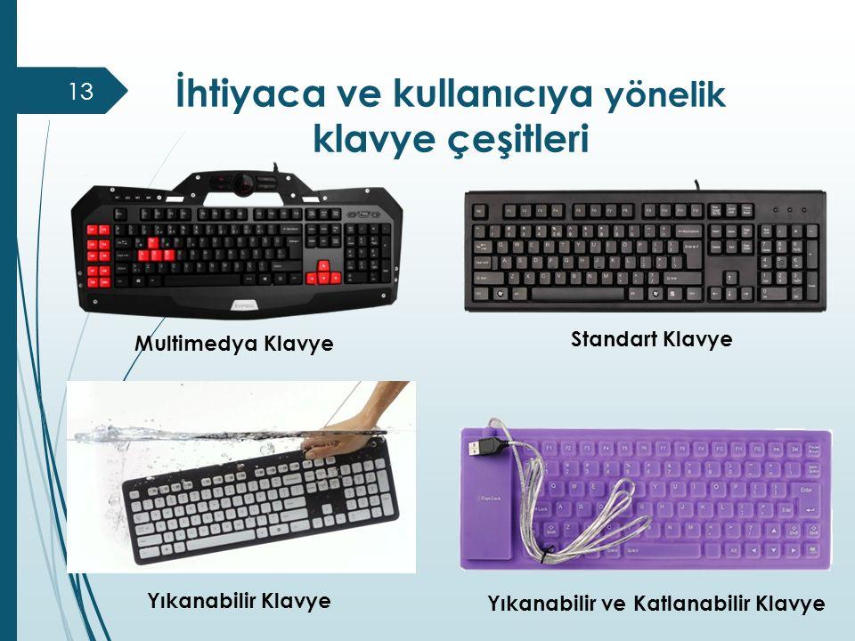 İhtiyaca ve kullanıcıya yönelik klavye çeşitleri Standart Klavye Multimedya Klavye Yıkanabilir Klavye Yıkanabilir ve Katlanabilir Klavye 13