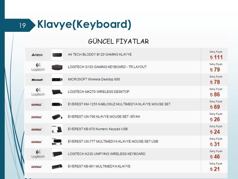 Klavye(Keyboard) 19