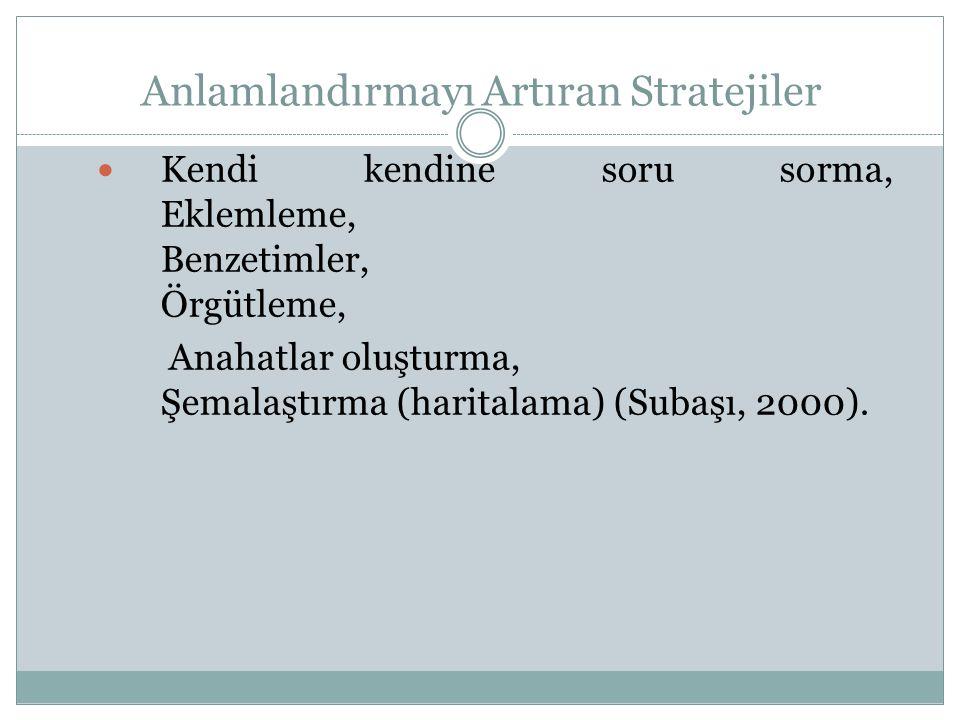 Anlamlandırmayı Artıran Stratejiler Kendi kendine soru sorma, Eklemleme, Benzetimler, Örgütleme, Anahatlar oluşturma, Şemalaştırma (haritalama) (Subaşı, 2000).