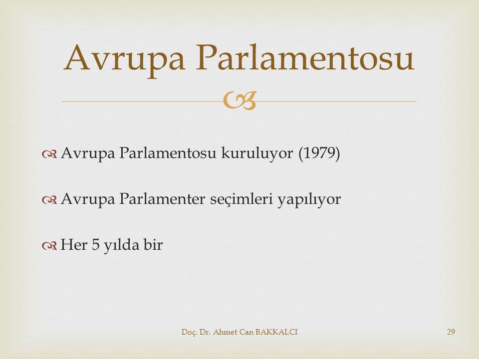   Avrupa Parlamentosu kuruluyor (1979)  Avrupa Parlamenter seçimleri yapılıyor  Her 5 yılda bir Doç. Dr. Ahmet Can BAKKALCI29 Avrupa Parlamentosu