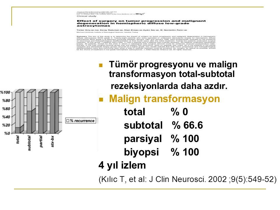 Tümör progresyonu ve malign transformasyon total-subtotal rezeksiyonlarda daha azdır.