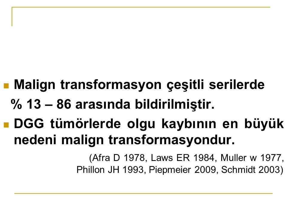 Malign transformasyon çeşitli serilerde % 13 – 86 arasında bildirilmiştir.