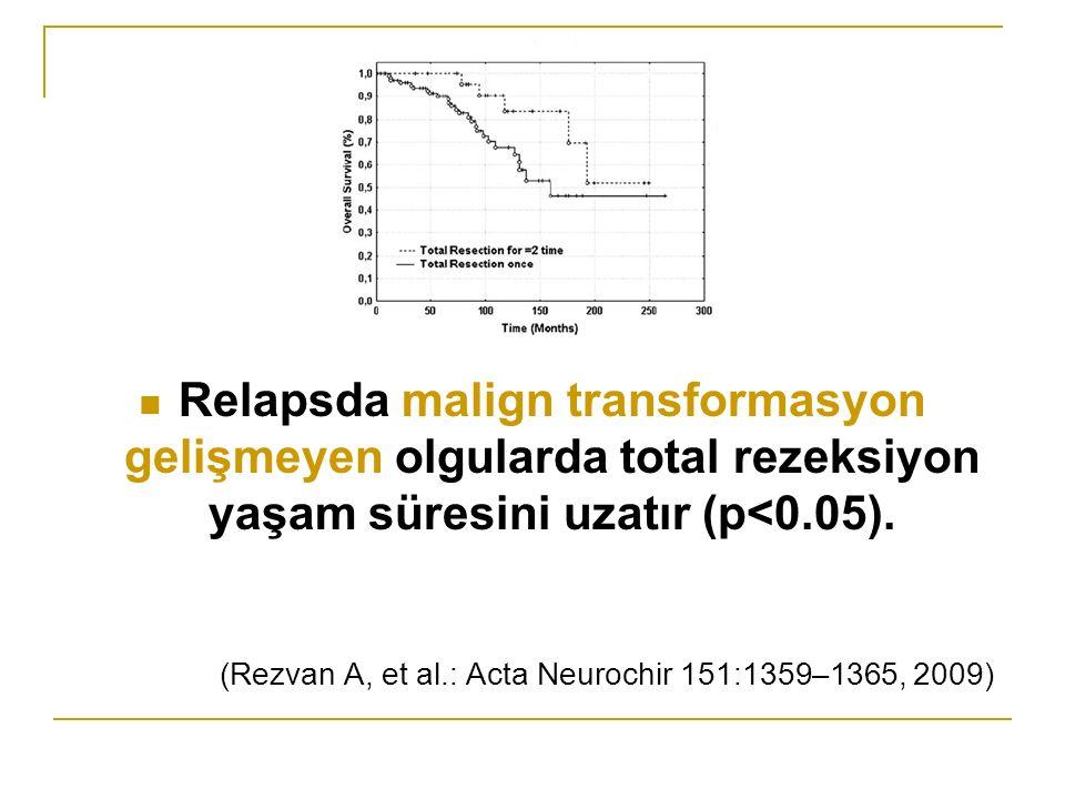 Relapsda malign transformasyon gelişmeyen olgularda total rezeksiyon yaşam süresini uzatır (p<0.05).