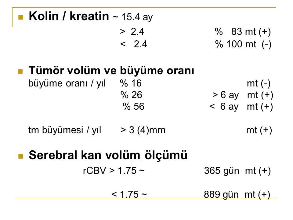 Kolin / kreatin ~ 15.4 ay > 2.4 % 83 mt (+) < 2.4 % 100 mt (-) Tümör volüm ve büyüme oranı büyüme oranı / yıl % 16 mt (-) % 26 > 6 ay mt (+) % 56 < 6 ay mt (+) tm büyümesi / yıl > 3 (4)mm mt (+) Serebral kan volüm ölçümü rCBV > 1.75 ~ 365 gün mt (+) < 1.75 ~ 889 gün mt (+)