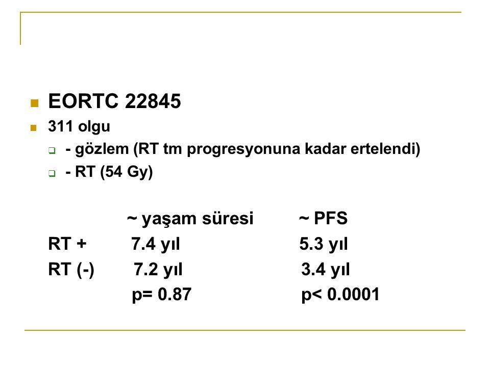 EORTC 22845 311 olgu  - gözlem (RT tm progresyonuna kadar ertelendi)  - RT (54 Gy) ~ yaşam süresi ~ PFS RT + 7.4 yıl 5.3 yıl RT (-) 7.2 yıl 3.4 yıl p= 0.87 p< 0.0001