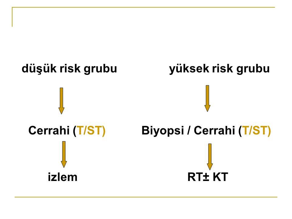 düşük risk grubu yüksek risk grubu Cerrahi (T/ST) Biyopsi / Cerrahi (T/ST) izlem RT± KT