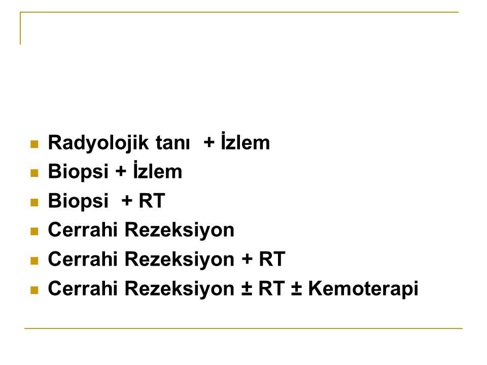 Radyolojik tanı + İzlem Biopsi + İzlem Biopsi + RT Cerrahi Rezeksiyon Cerrahi Rezeksiyon + RT Cerrahi Rezeksiyon ± RT ± Kemoterapi