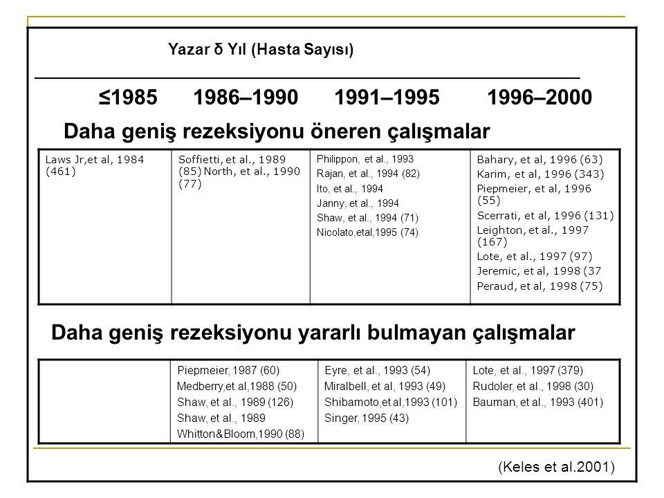 Yazar δ Yıl (Hasta Sayısı) ______________________________________________________________ ≤1985 1986–1990 1991–1995 1996–2000 Daha geniş rezeksiyonu öneren çalışmalar Laws Jr,et al, 1984 (461) Soffietti, et al., 1989 (85) North, et al., 1990 (77) Philippon, et al., 1993 Rajan, et al., 1994 (82) Ito, et al., 1994 Janny, et al., 1994 Shaw, et al., 1994 (71) Nicolato,etal,1995 (74) Bahary, et al, 1996 (63) Karim, et al, 1996 (343) Piepmeier, et al, 1996 (55) Scerrati, et al, 1996 (131) Leighton, et al., 1997 (167) Lote, et al., 1997 (97) Jeremic, et al, 1998 (37 Peraud, et al, 1998 (75) Daha geniş rezeksiyonu yararlı bulmayan çalışmalar Piepmeier, 1987 (60) Medberry,et al,1988 (50) Shaw, et al., 1989 (126) Shaw, et al., 1989 Whitton&Bloom,1990 (88) Eyre, et al., 1993 (54) Miralbell, et al, 1993 (49) Shibamoto,et al,1993 (101) Singer, 1995 (43) Lote, et al., 1997 (379) Rudoler, et al., 1998 (30) Bauman, et al., 1993 (401) (Keles et al.2001)