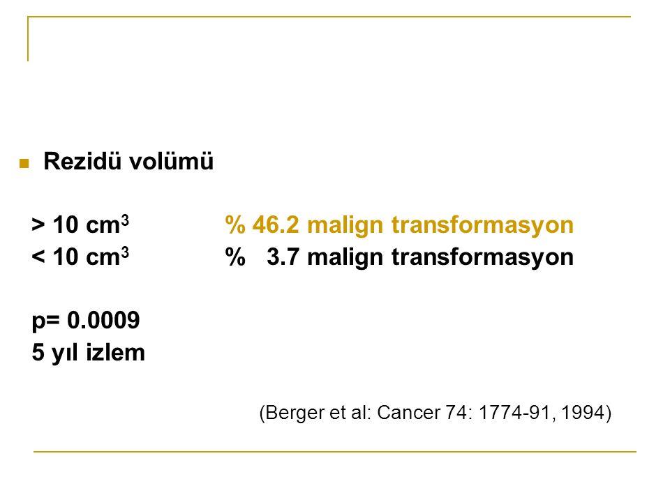 Rezidü volümü > 10 cm 3 % 46.2 malign transformasyon < 10 cm 3 % 3.7 malign transformasyon p= 0.0009 5 yıl izlem (Berger et al: Cancer 74: 1774-91, 1994)