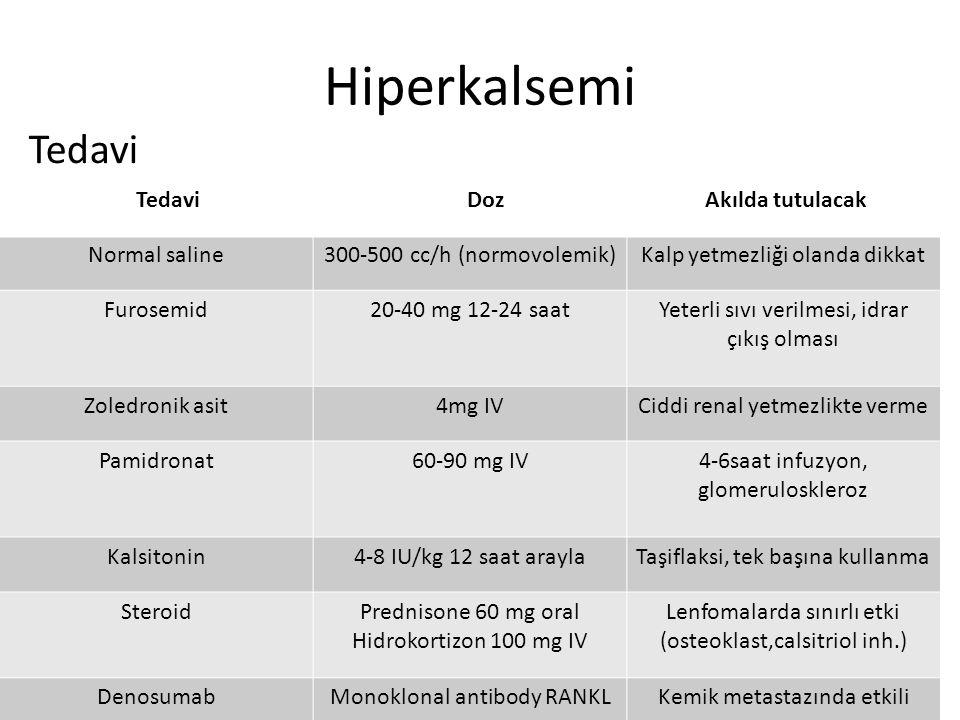 Tedavi TTTedavi doDoz Akılda tutulacak Normal saline300-500 cc/h (normovolemik)Kalp yetmezliği olanda dikkat Furosemid20-40 mg 12-24 saatYeterli sıvı