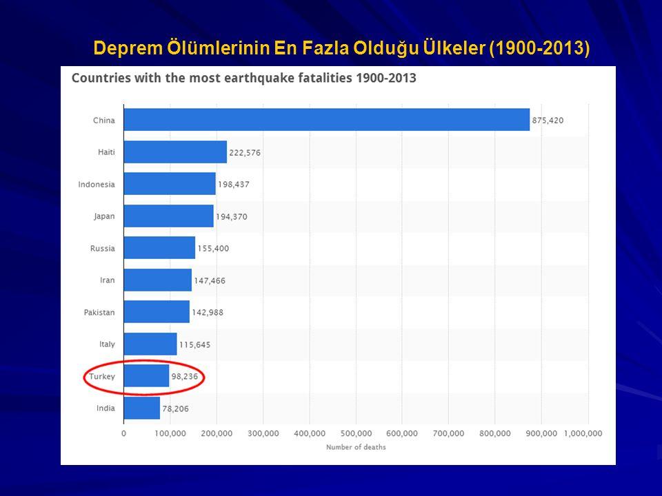 Deprem Ölümlerinin En Fazla Olduğu Ülkeler (1900-2013)