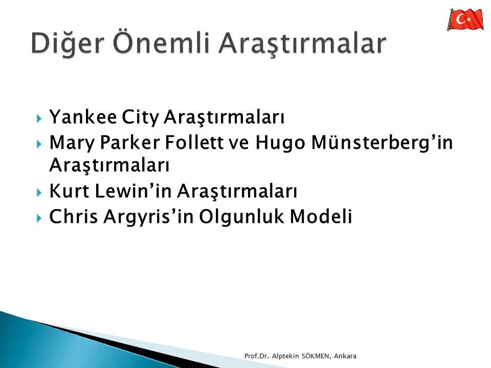  Yankee City Araştırmaları  Mary Parker Follett ve Hugo Münsterberg'in Araştırmaları  Kurt Lewin'in Araştırmaları  Chris Argyris'in Olgunluk Model