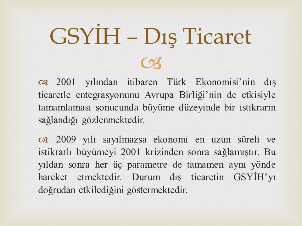   2001 yılından itibaren Türk Ekonomisi'nin dış ticaretle entegrasyonunu Avrupa Birliği'nin de etkisiyle tamamlaması sonucunda büyüme düzeyinde bir istikrarın sağlandığı gözlenmektedir.