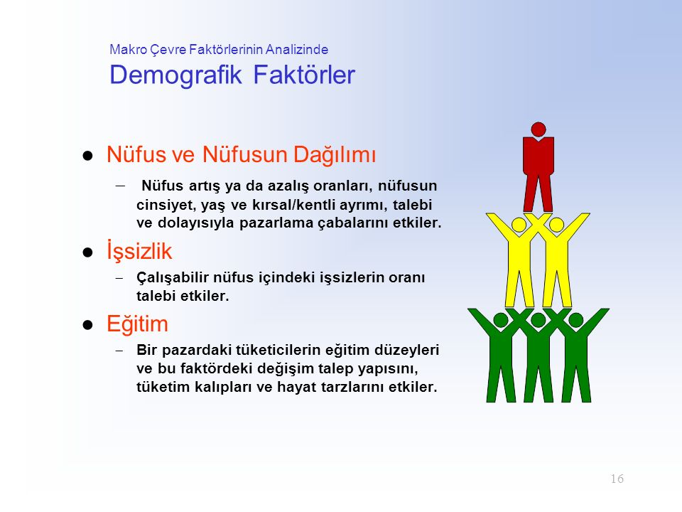 16 Makro Çevre Faktörlerinin Analizinde Demografik Faktörler ●Nüfus ve Nüfusun Dağılımı  Nüfus artış ya da azalış oranları, nüfusun cinsiyet, yaş ve