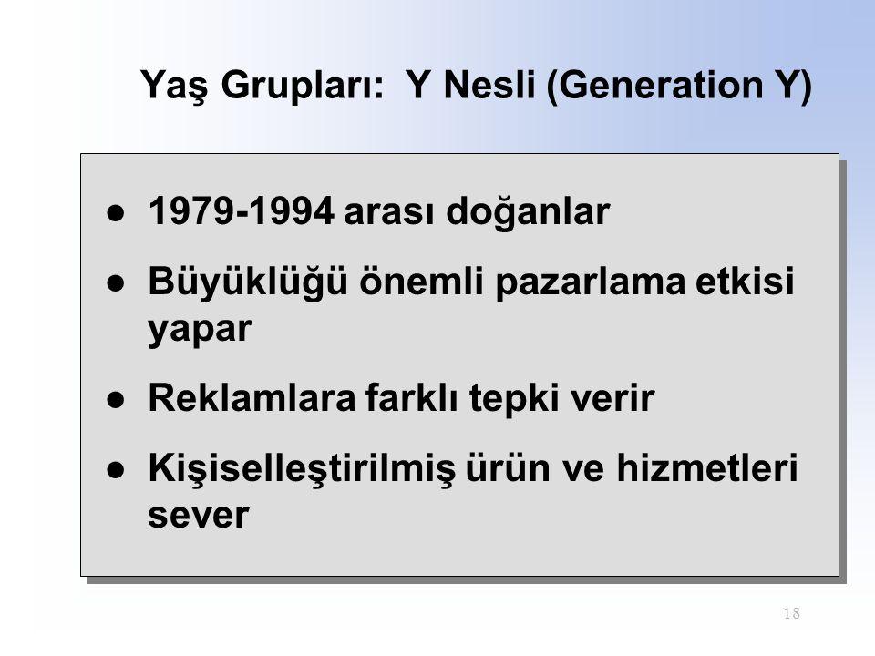 18 Yaş Grupları: Y Nesli (Generation Y) ●1979-1994 arası doğanlar ●Büyüklüğü önemli pazarlama etkisi yapar ●Reklamlara farklı tepki verir ●Kişiselleşt