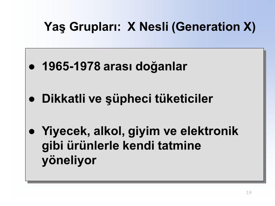 19 Yaş Grupları: X Nesli (Generation X) ●1965-1978 arası doğanlar ●Dikkatli ve şüpheci tüketiciler ●Yiyecek, alkol, giyim ve elektronik gibi ürünlerle