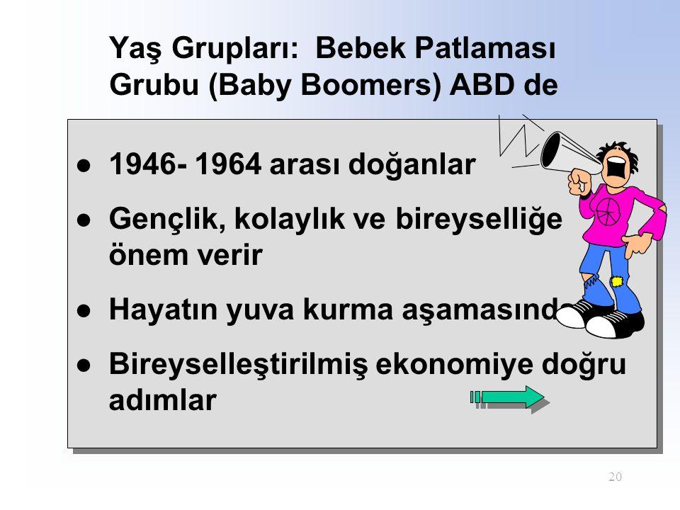 20 Yaş Grupları: Bebek Patlaması Grubu (Baby Boomers) ABD de ●1946- 1964 arası doğanlar ●Gençlik, kolaylık ve bireyselliğe önem verir ●Hayatın yuva ku