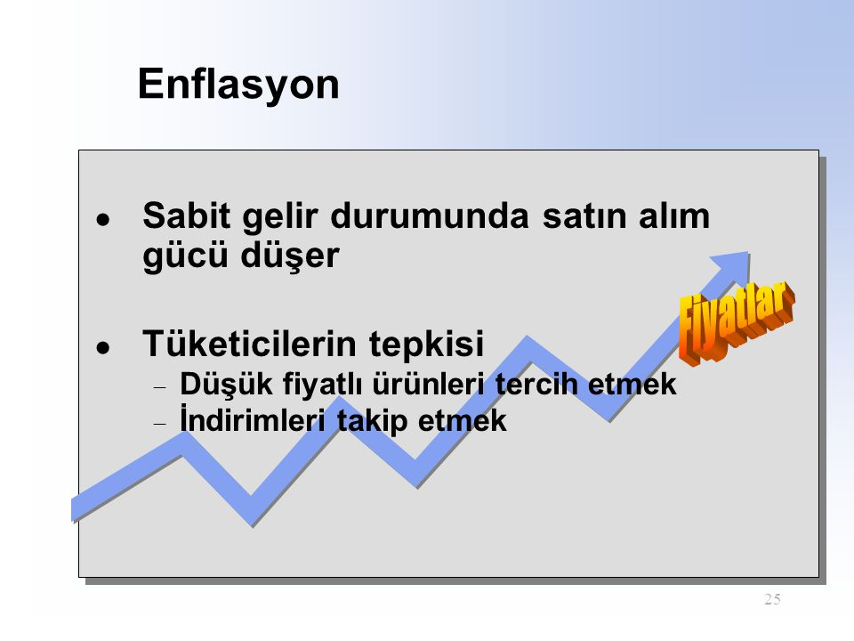 25 Enflasyon ● Sabit gelir durumunda satın alım gücü düşer ● Tüketicilerin tepkisi  Düşük fiyatlı ürünleri tercih etmek  İndirimleri takip etmek