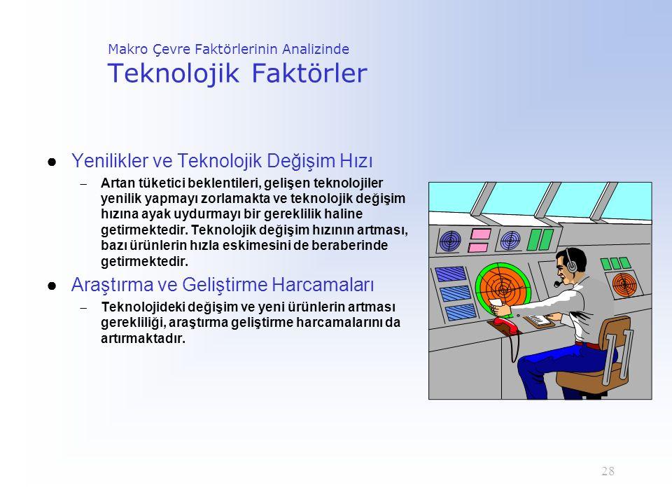 28 Makro Çevre Faktörlerinin Analizinde Teknolojik Faktörler ●Yenilikler ve Teknolojik Değişim Hızı  Artan tüketici beklentileri, gelişen teknolojile