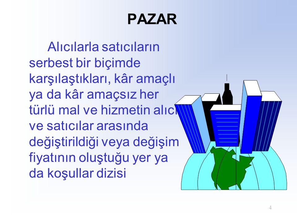 4 PAZAR Alıcılarla satıcıların serbest bir biçimde karşılaştıkları, kâr amaçlı ya da kâr amaçsız her türlü mal ve hizmetin alıcı ve satıcılar arasında