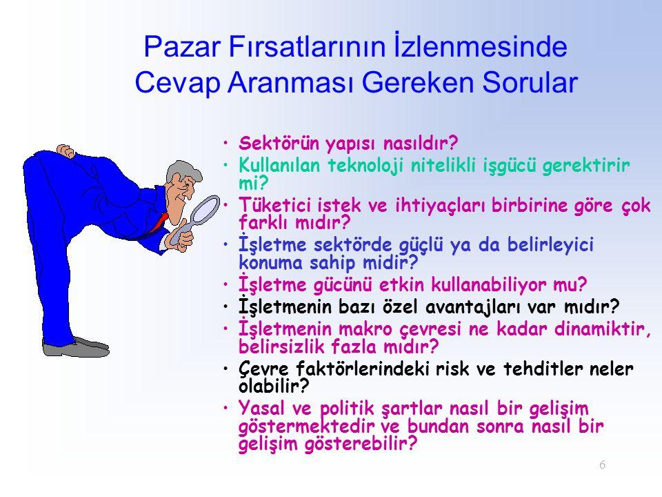 27 İstanbul İli 1994 Yılı Hanehalkı Harcamaları Oranlarından Bazı Örnekler