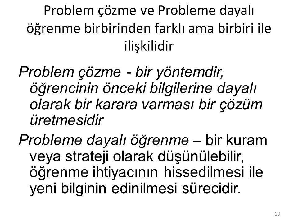 Problem çözme ve Probleme dayalı öğrenme birbirinden farklı ama birbiri ile ilişkilidir Problem çözme - bir yöntemdir, öğrencinin önceki bilgilerine d