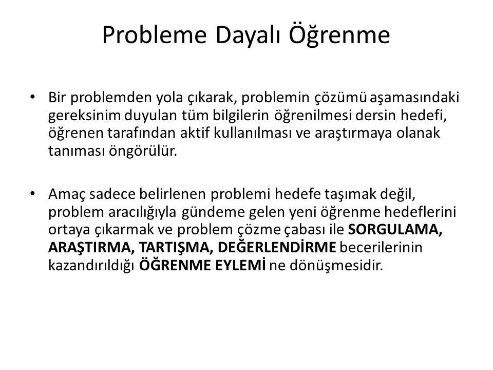 Probleme Dayalı Öğrenme Bir problemden yola çıkarak, problemin çözümü aşamasındaki gereksinim duyulan tüm bilgilerin öğrenilmesi dersin hedefi, öğrene