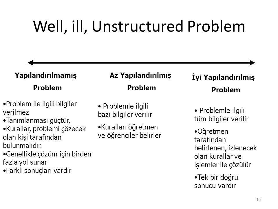 Well, ill, Unstructured Problem 13 İyi Yapılandırılmış Problem Yapılandırılmamış Problem Az Yapılandırılmış Problem Problemle ilgili tüm bilgiler veri