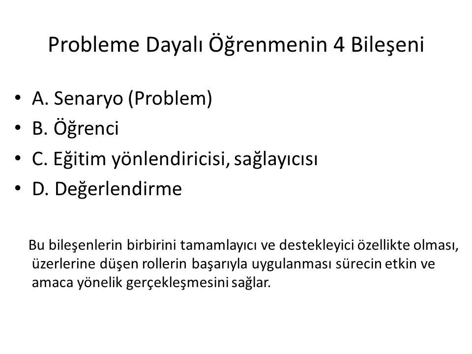 Probleme Dayalı Öğrenmenin 4 Bileşeni A. Senaryo (Problem) B. Öğrenci C. Eğitim yönlendiricisi, sağlayıcısı D. Değerlendirme Bu bileşenlerin birbirini