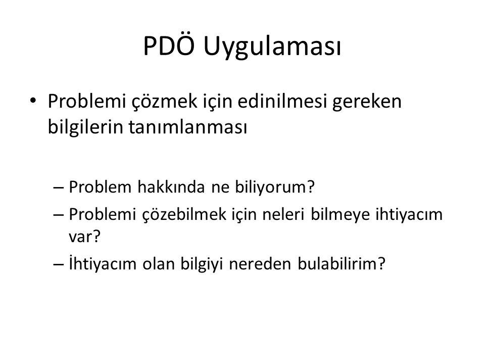 PDÖ Uygulaması Problemi çözmek için edinilmesi gereken bilgilerin tanımlanması – Problem hakkında ne biliyorum? – Problemi çözebilmek için neleri bilm