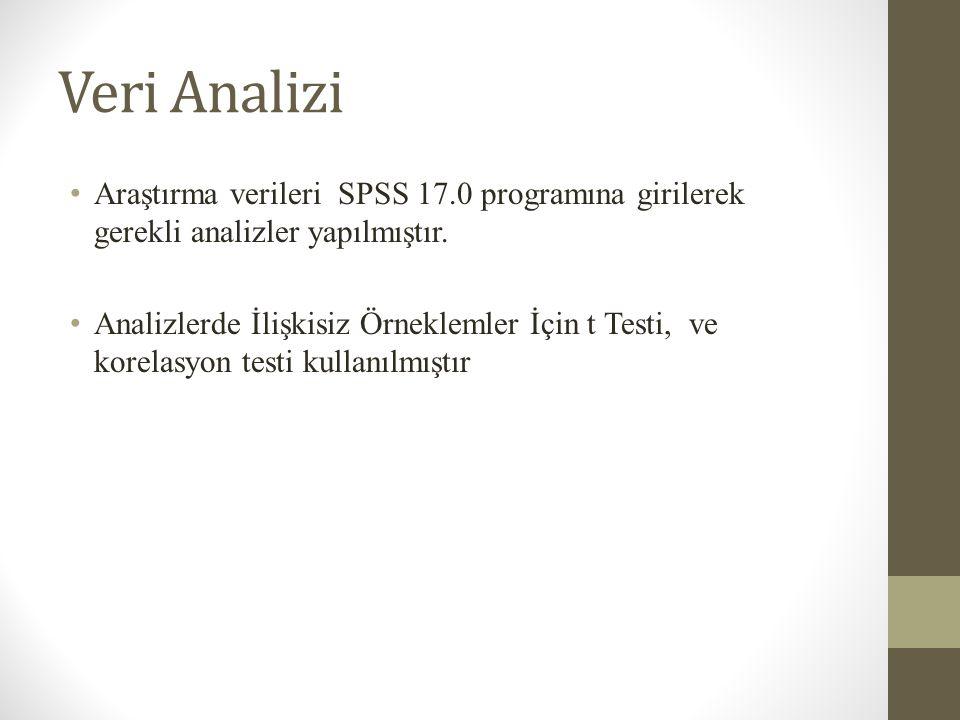 Veri Analizi Araştırma verileri SPSS 17.0 programına girilerek gerekli analizler yapılmıştır. Analizlerde İlişkisiz Örneklemler İçin t Testi, ve korel