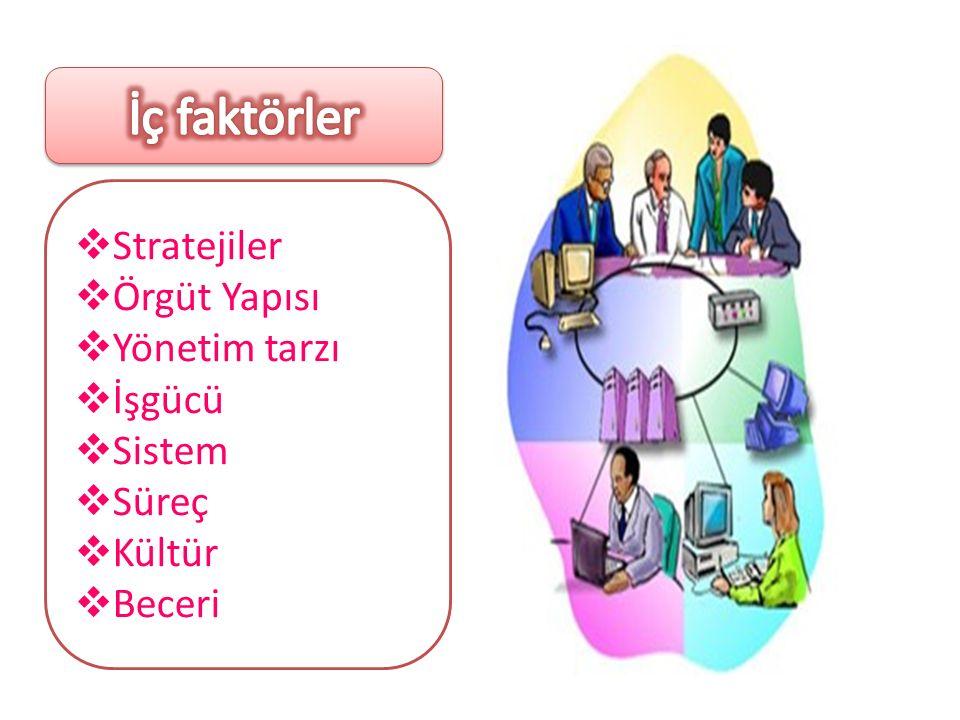  Stratejiler  Örgüt Yapısı  Yönetim tarzı  İşgücü  Sistem  Süreç  Kültür  Beceri