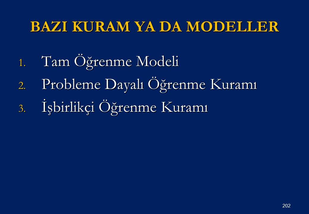 BAZI KURAM YA DA MODELLER 1. Tam Öğrenme Modeli 2. Probleme Dayalı Öğrenme Kuramı 3. İşbirlikçi Öğrenme Kuramı 202
