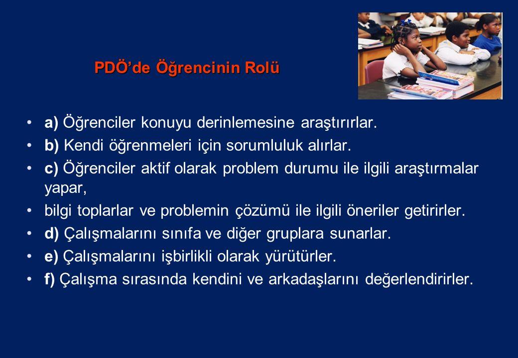 PDÖ'de Öğrencinin Rolü a) Öğrenciler konuyu derinlemesine araştırırlar. b) Kendi öğrenmeleri için sorumluluk alırlar. c) Öğrenciler aktif olarak probl