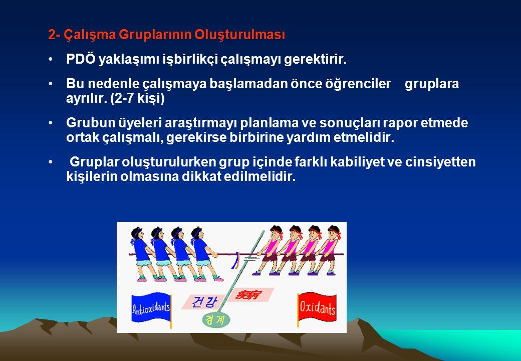 2- Çalışma Gruplarının Oluşturulması PDÖ yaklaşımı işbirlikçi çalışmayı gerektirir.