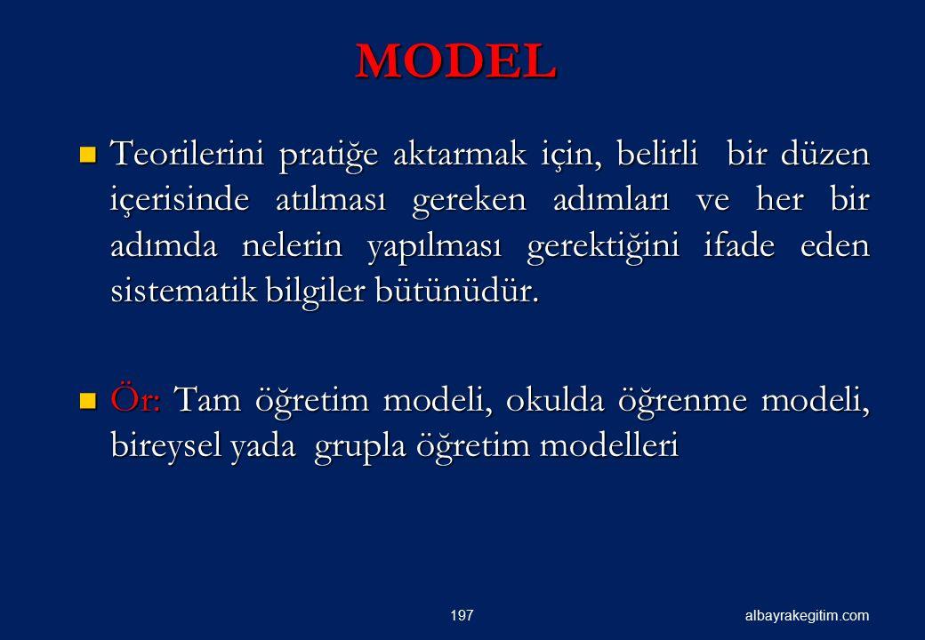MODEL Teorilerini pratiğe aktarmak için, belirli bir düzen içerisinde atılması gereken adımları ve her bir adımda nelerin yapılması gerektiğini ifade